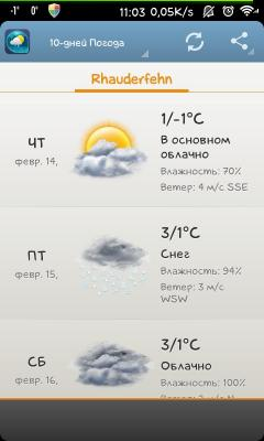Android Weather [RUS]