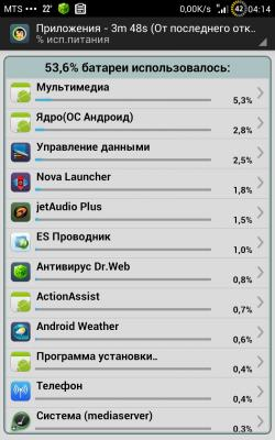 GSam Battery Monitor Pro [RUS]
